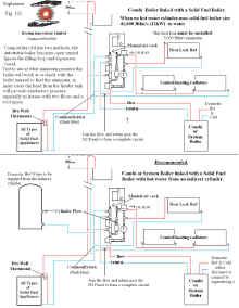 combi boiler underfloor heating wiring diagram combi boiler rh combiboilerkorokuji blogspot com 220 Sub Panel Wiring Diagram Lighting Control Panel Wiring Diagram