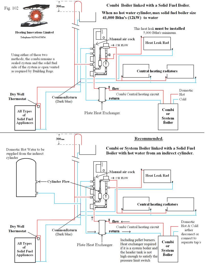 H2 heat exchanger