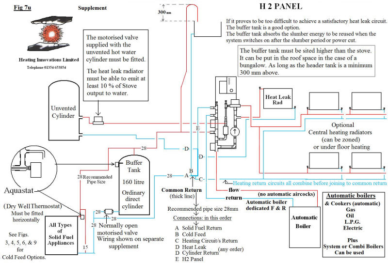 h2layout_7 H Panel Wiring Diagram on
