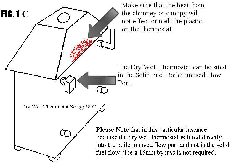 Pre 2011 pipestat dry well thermostat fitted in solid fuel boiler unused flow pipe dry well thermostat installation cheapraybanclubmaster Image collections
