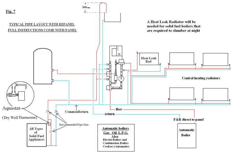 aquastat layout pre 2011 pipestat Honeywell Thermostat Wiring Diagram at mifinder.co